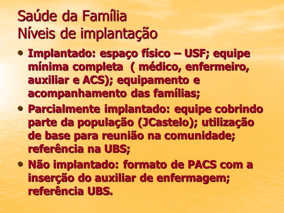 Saúde da Família Níveis de implantação Implantado: espaço físico – USF; equipe mínima completa ( médico, enfermeiro, auxiliar e ACS); equipamento e ac