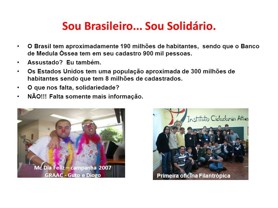 Sou Brasileiro... Sou Solidário. O Brasil tem aproximadamente 190 milhões de habitantes, sendo que o Banco de Medula Óssea tem em seu cadastro 900 mil