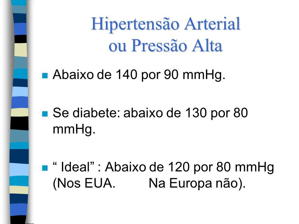 n Abaixo de 140 por 90 mmHg.n Se diabete: abaixo de 130 por 80 mmHg.