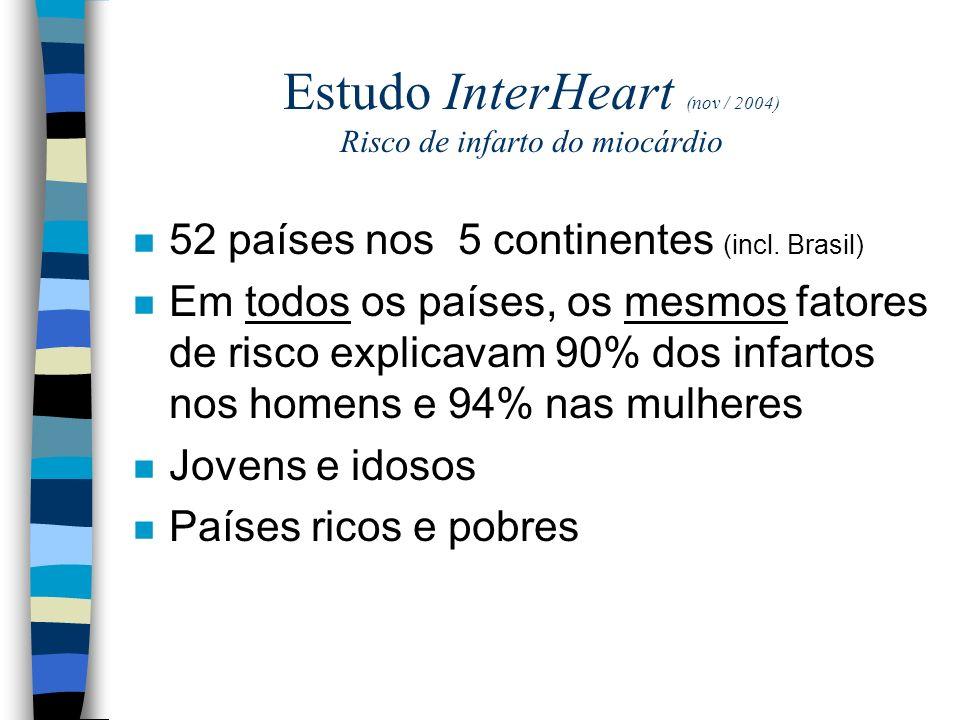 Estudo InterHeart (nov / 2004) Risco de infarto do miocárdio n 52 países nos 5 continentes (incl.