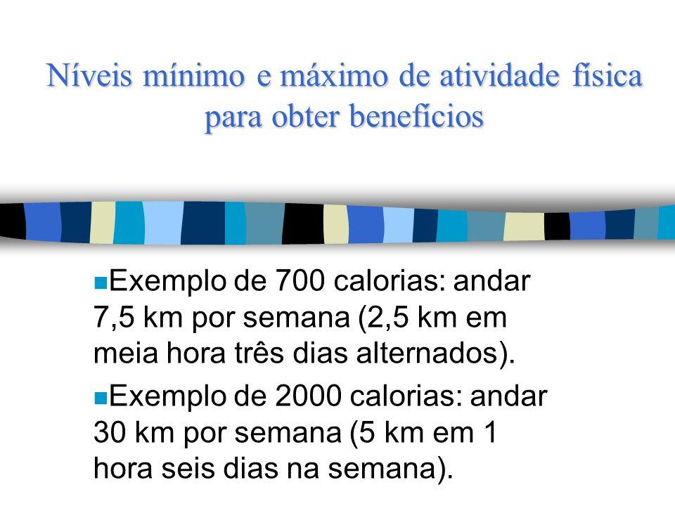 Níveis mínimo e máximo de atividade física para obter benefícios n Exemplo de 700 calorias: andar 7,5 km por semana (2,5 km em meia hora três dias alternados).