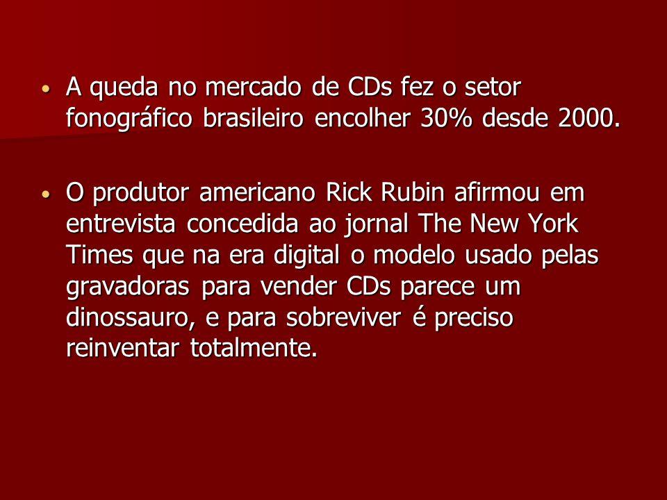 A queda no mercado de CDs fez o setor fonográfico brasileiro encolher 30% desde 2000. A queda no mercado de CDs fez o setor fonográfico brasileiro enc