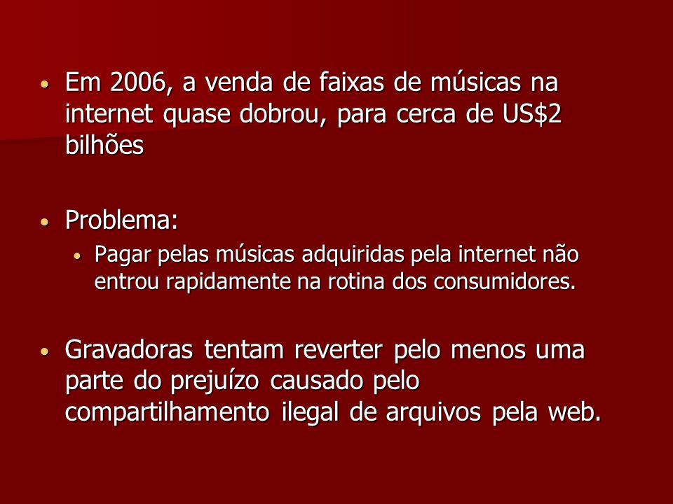 Em 2006, a venda de faixas de músicas na internet quase dobrou, para cerca de US$2 bilhões Em 2006, a venda de faixas de músicas na internet quase dobrou, para cerca de US$2 bilhões Problema: Problema: Pagar pelas músicas adquiridas pela internet não entrou rapidamente na rotina dos consumidores.