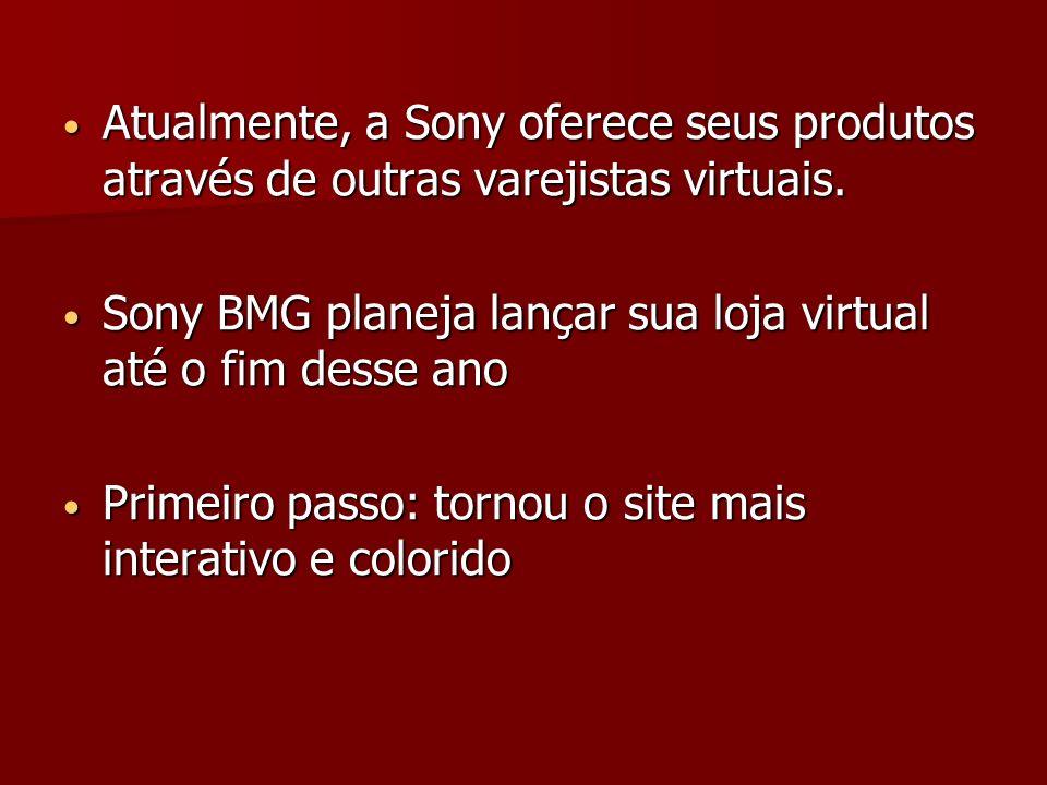 Atualmente, a Sony oferece seus produtos através de outras varejistas virtuais. Atualmente, a Sony oferece seus produtos através de outras varejistas