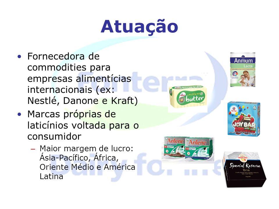 Atuação Fornecedora de commodities para empresas alimentícias internacionais (ex: Nestlé, Danone e Kraft) Marcas próprias de laticínios voltada para o