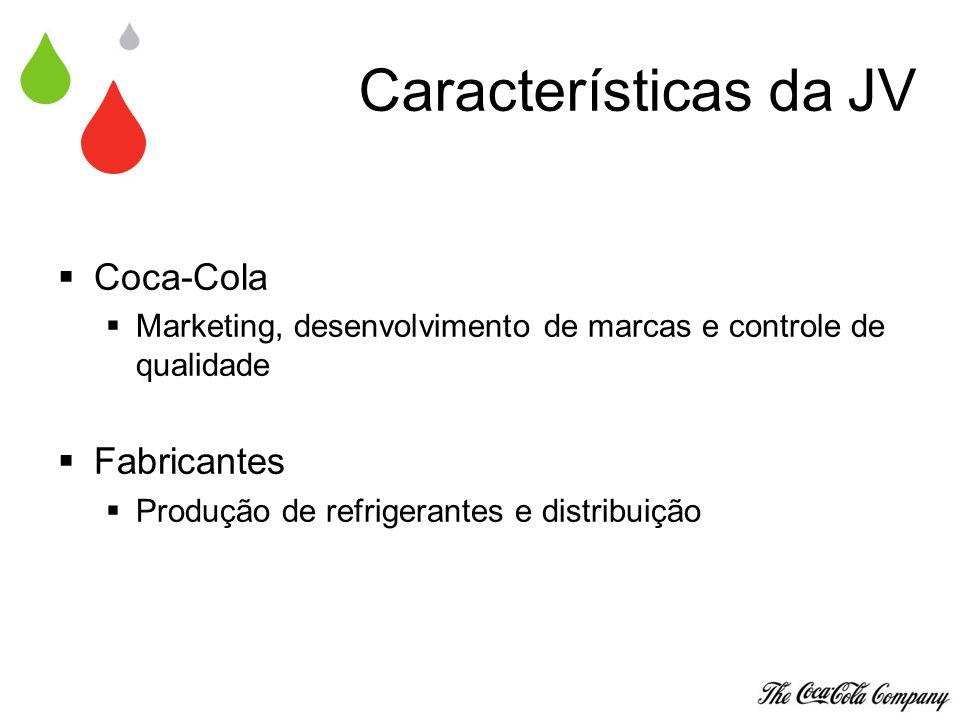 Relacionamento Desde 1942 (chegada da Coca-Cola no Brasil), é a primeira vez que uma parceria da companhia se torna uma sociedade Aproximação da empresa com as engarrafadoras Inclusão dos franqueados nas decisões e planejamentos estratégicos