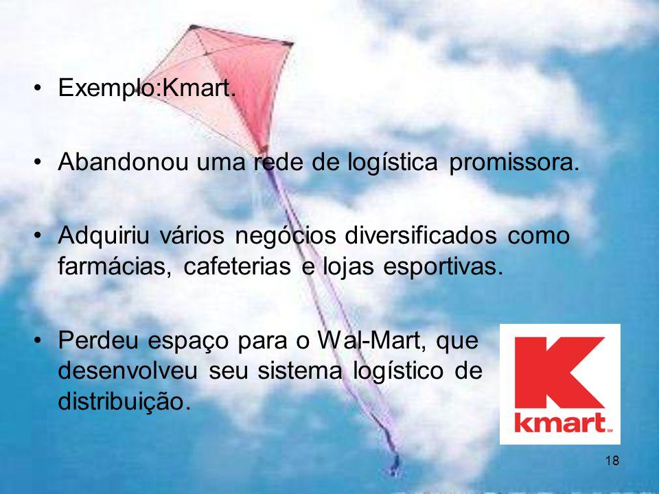 18 Exemplo:Kmart. Abandonou uma rede de logística promissora. Adquiriu vários negócios diversificados como farmácias, cafeterias e lojas esportivas. P