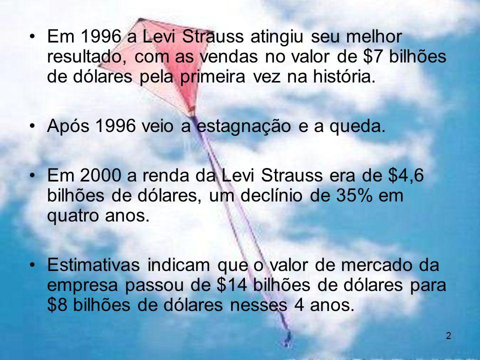 2 Em 1996 a Levi Strauss atingiu seu melhor resultado, com as vendas no valor de $7 bilhões de dólares pela primeira vez na história. Após 1996 veio a