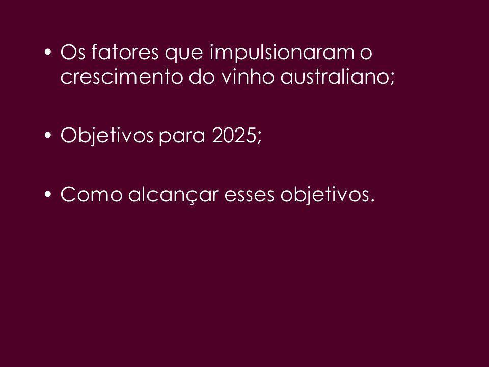 Os fatores que impulsionaram o crescimento do vinho australiano; Objetivos para 2025; Como alcançar esses objetivos.