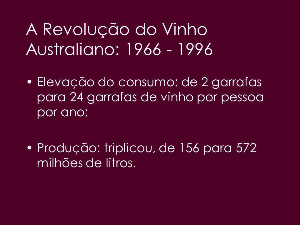 A Revolução do Vinho Australiano: 1966 - 1996 Elevação do consumo: de 2 garrafas para 24 garrafas de vinho por pessoa por ano; Produção: triplicou, de