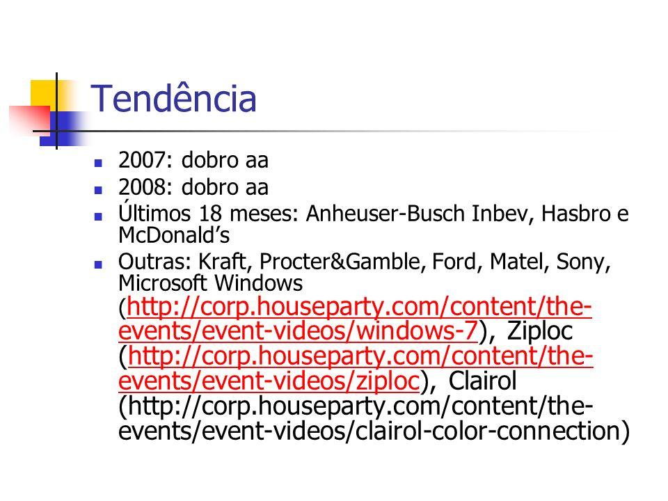 Tendência 2007: dobro aa 2008: dobro aa Últimos 18 meses: Anheuser-Busch Inbev, Hasbro e McDonalds Outras: Kraft, Procter&Gamble, Ford, Matel, Sony, M