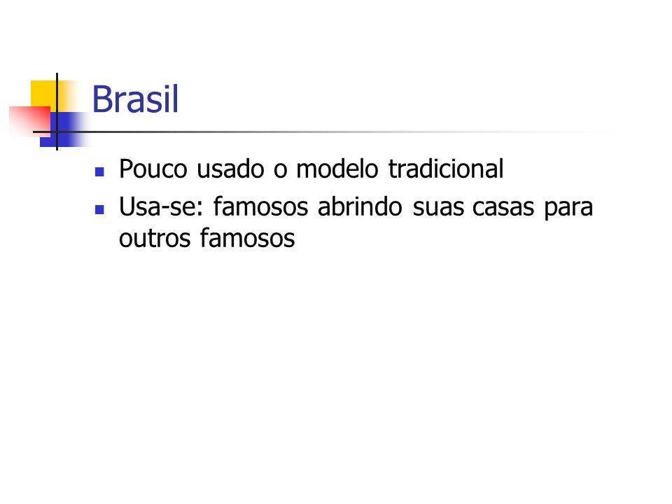 Brasil Pouco usado o modelo tradicional Usa-se: famosos abrindo suas casas para outros famosos