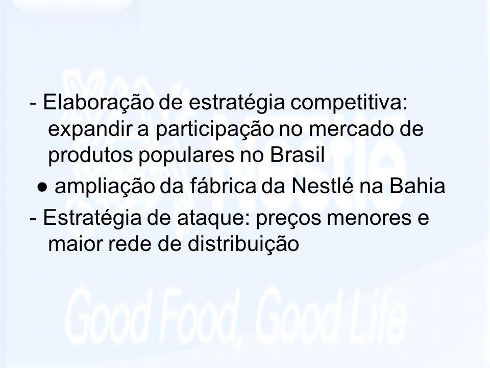 - Elaboração de estratégia competitiva: expandir a participação no mercado de produtos populares no Brasil ampliação da fábrica da Nestlé na Bahia - E