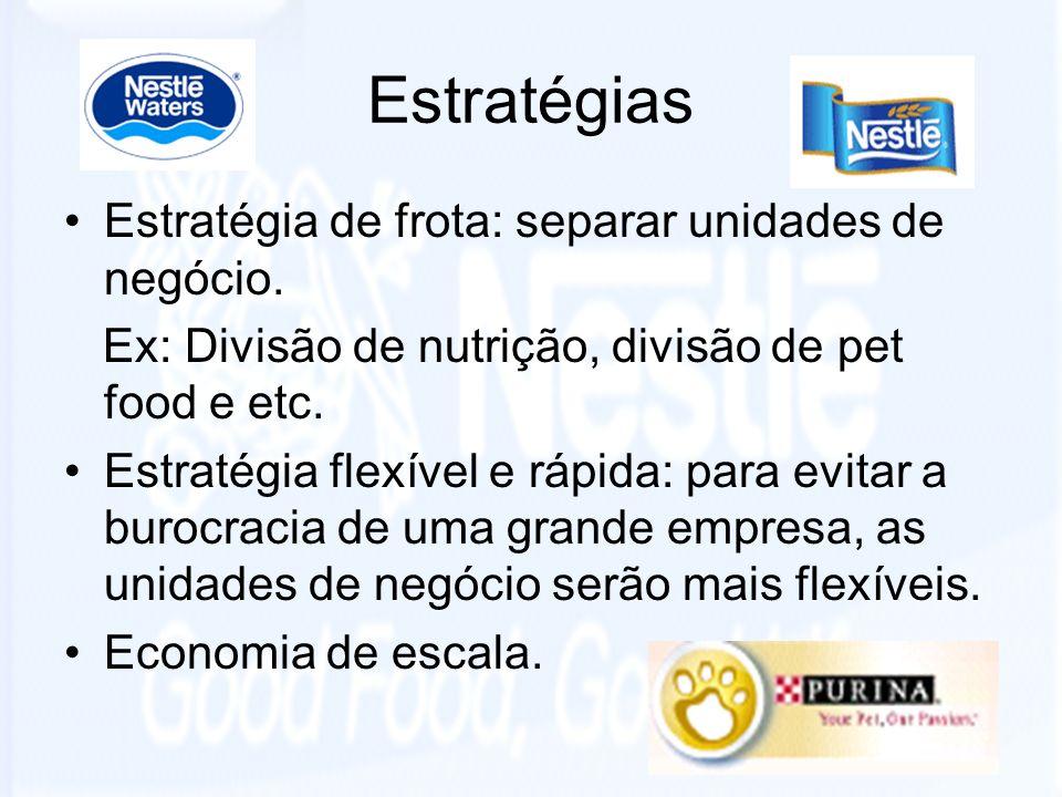 Estratégias Estratégia de frota: separar unidades de negócio. Ex: Divisão de nutrição, divisão de pet food e etc. Estratégia flexível e rápida: para e
