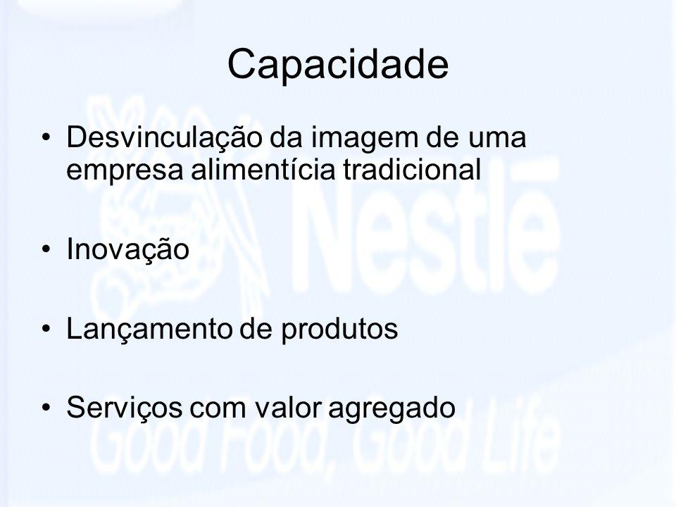Capacidade Desvinculação da imagem de uma empresa alimentícia tradicional Inovação Lançamento de produtos Serviços com valor agregado