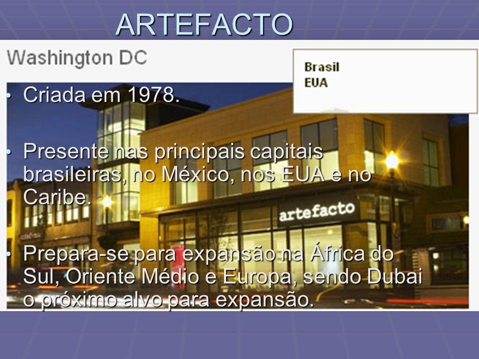 ARTEFACTO ARTEFACTO Criada em 1978. Criada em 1978. Presente nas principais capitais brasileiras, no México, nos EUA e no Caribe. Presente nas princip