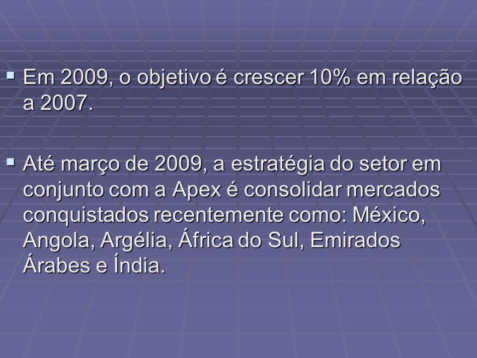 Em 2009, o objetivo é crescer 10% em relação a 2007. Em 2009, o objetivo é crescer 10% em relação a 2007. Até março de 2009, a estratégia do setor em