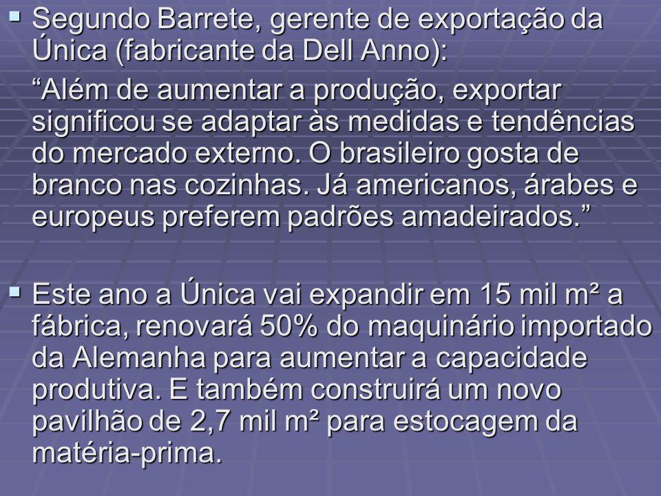Segundo Barrete, gerente de exportação da Única (fabricante da Dell Anno): Segundo Barrete, gerente de exportação da Única (fabricante da Dell Anno):