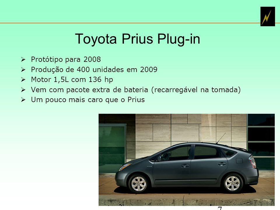 Toyota Prius Plug-in Protótipo para 2008 Produção de 400 unidades em 2009 Motor 1,5L com 136 hp Vem com pacote extra de bateria (recarregável na tomada) Um pouco mais caro que o Prius 7