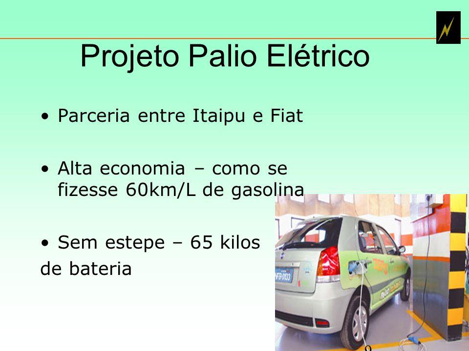 Projeto Palio Elétrico Parceria entre Itaipu e Fiat Alta economia – como se fizesse 60km/L de gasolina Sem estepe – 65 kilos de bateria 9