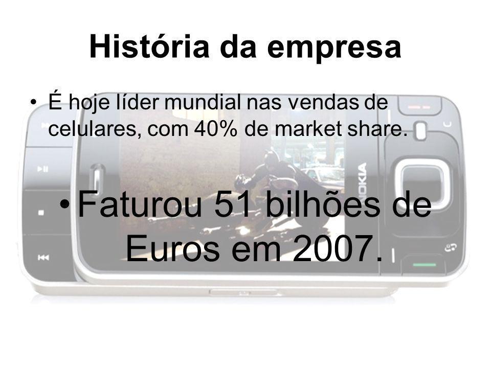 História da empresa É hoje líder mundial nas vendas de celulares, com 40% de market share. Faturou 51 bilhões de Euros em 2007.