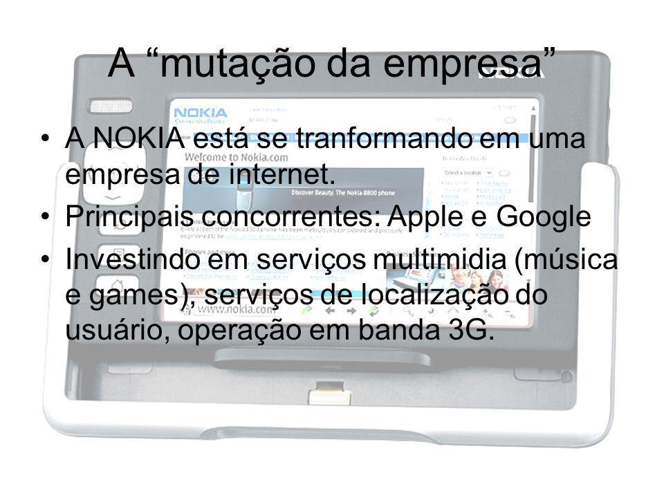 A mutação da empresa A NOKIA está se tranformando em uma empresa de internet. Principais concorrentes: Apple e Google Investindo em serviços multimidi