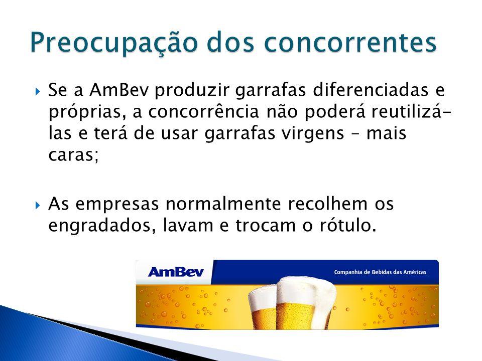 Se a AmBev produzir garrafas diferenciadas e próprias, a concorrência não poderá reutilizá- las e terá de usar garrafas virgens – mais caras; As empre