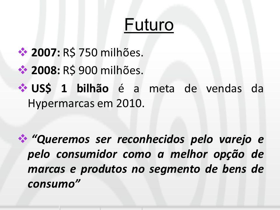 2007: R$ 750 milhões. 2008: R$ 900 milhões. US$ 1 bilhão é a meta de vendas da Hypermarcas em 2010. Queremos ser reconhecidos pelo varejo e pelo consu