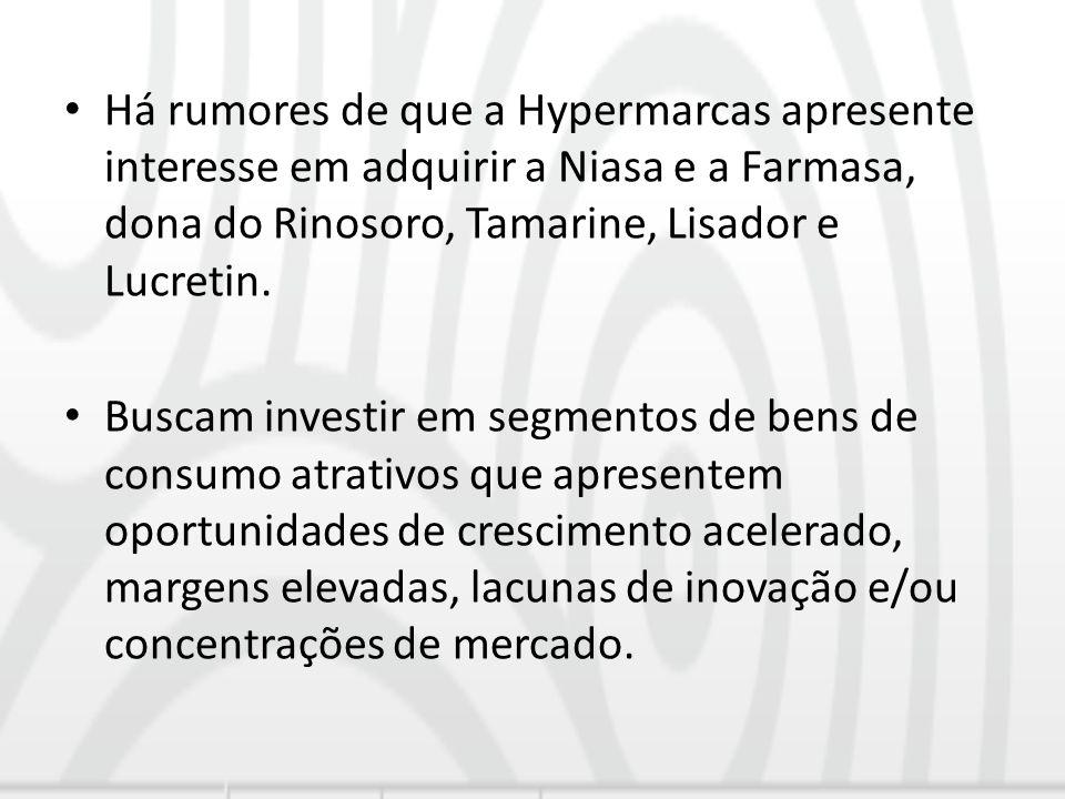 Há rumores de que a Hypermarcas apresente interesse em adquirir a Niasa e a Farmasa, dona do Rinosoro, Tamarine, Lisador e Lucretin. Buscam investir e