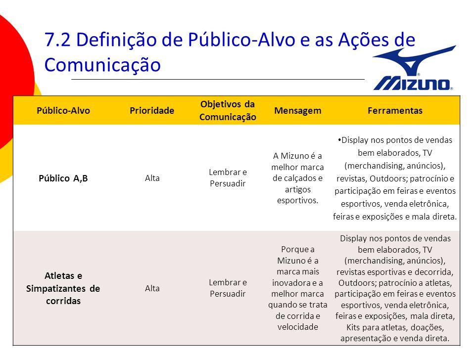 100 7.2 Definição de Público-Alvo e as Ações de Comunicação Público-AlvoPrioridade Objetivos da Comunicação MensagemFerramentas Público A,B Alta Lembr