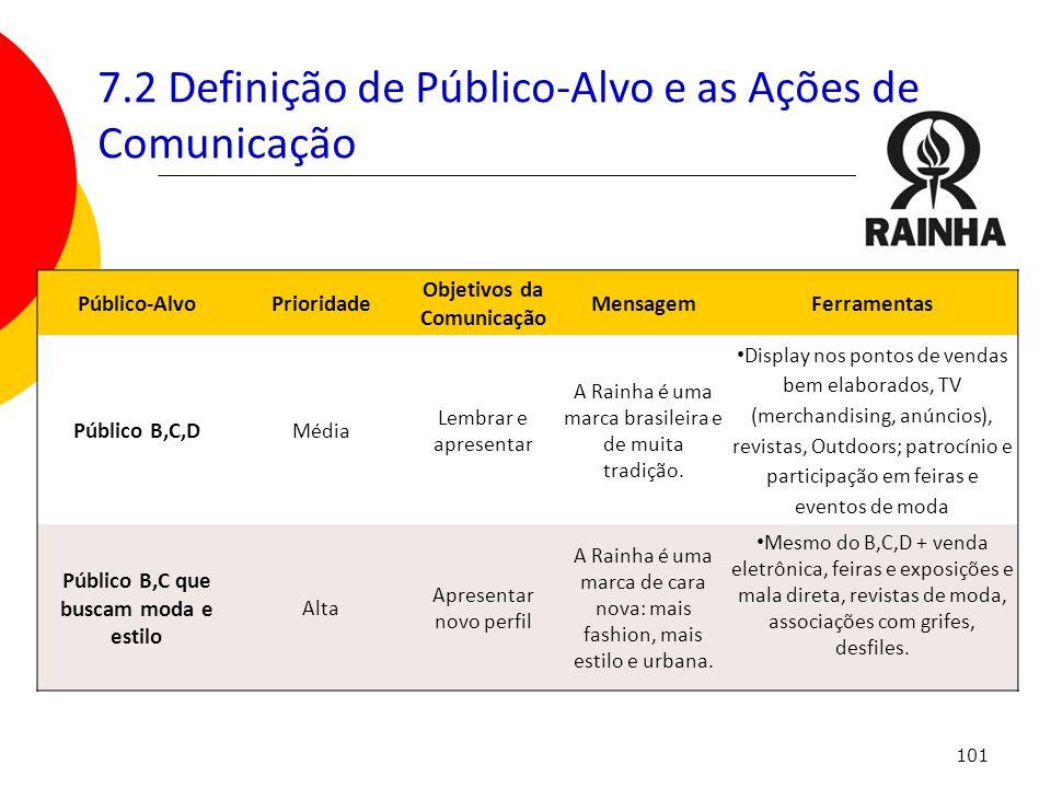 101 7.2 Definição de Público-Alvo e as Ações de Comunicação Público-AlvoPrioridade Objetivos da Comunicação MensagemFerramentas Público B,C,D Média Le