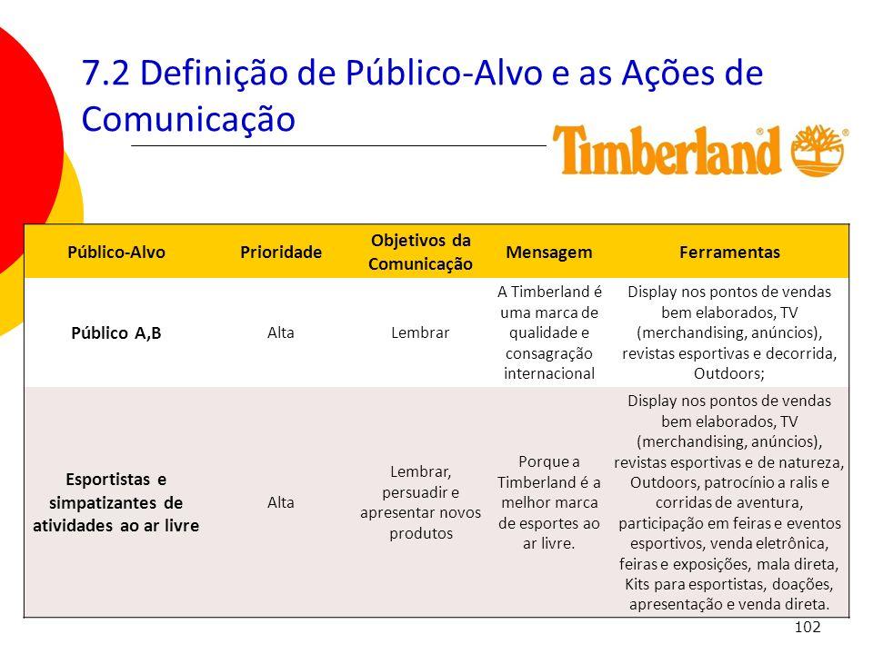 102 7.2 Definição de Público-Alvo e as Ações de Comunicação Público-AlvoPrioridade Objetivos da Comunicação MensagemFerramentas Público A,B AltaLembra