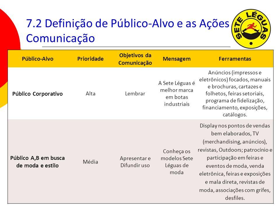 103 7.2 Definição de Público-Alvo e as Ações de Comunicação Público-AlvoPrioridade Objetivos da Comunicação MensagemFerramentas Público Corporativo Al