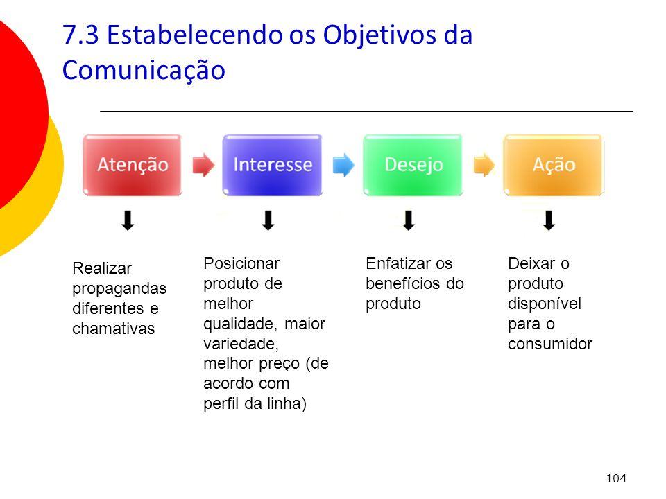 104 7.3 Estabelecendo os Objetivos da Comunicação Realizar propagandas diferentes e chamativas Posicionar produto de melhor qualidade, maior variedade