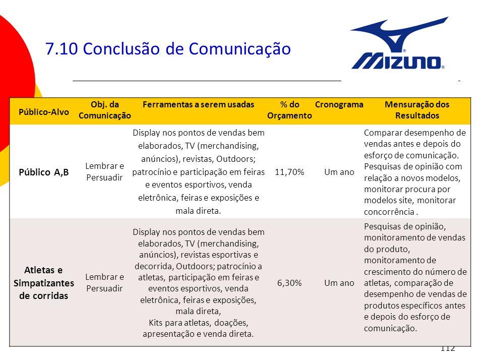 112 7.10 Conclusão de Comunicação Público-Alvo Obj. da Comunicação Ferramentas a serem usadas% do Orçamento CronogramaMensuração dos Resultados Públic