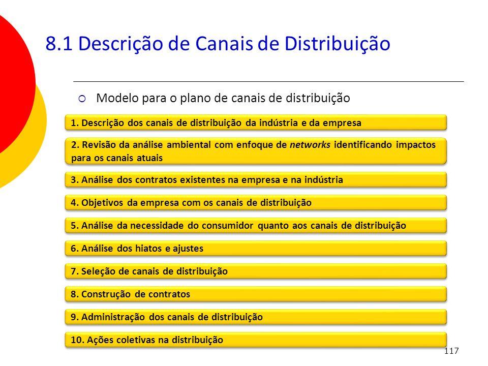 117 8.1 Descrição de Canais de Distribuição Modelo para o plano de canais de distribuição 1. Descrição dos canais de distribuição da indústria e da em