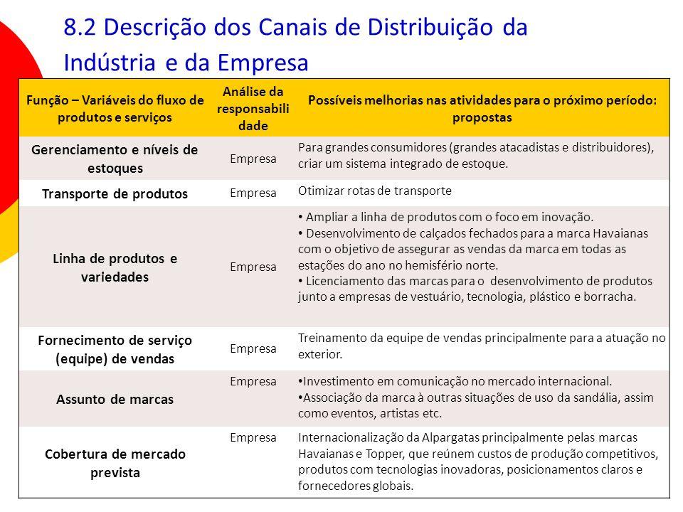118 8.2 Descrição dos Canais de Distribuição da Indústria e da Empresa Função – Variáveis do fluxo de produtos e serviços Análise da responsabili dade