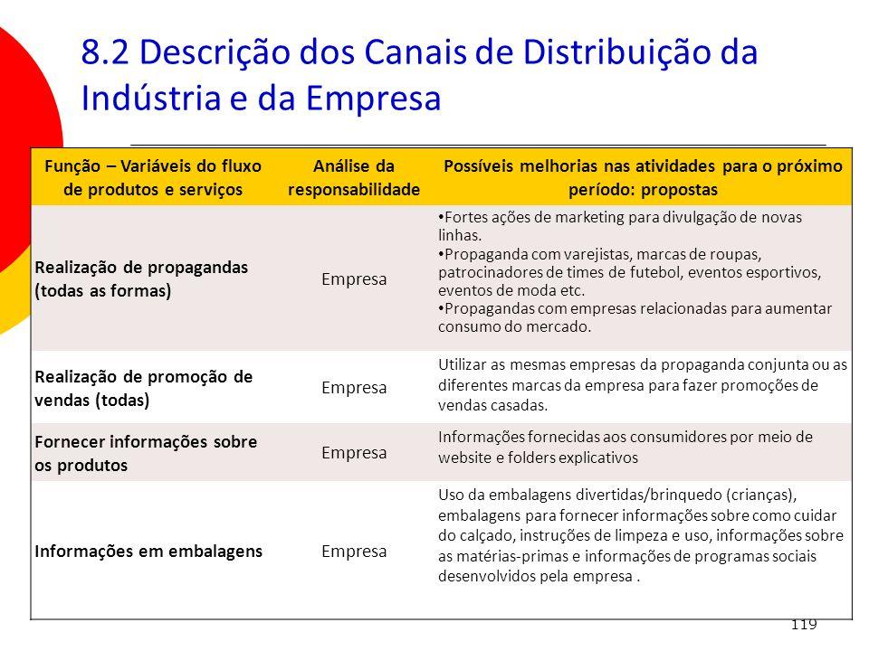 119 8.2 Descrição dos Canais de Distribuição da Indústria e da Empresa Função – Variáveis do fluxo de produtos e serviços Análise da responsabilidade