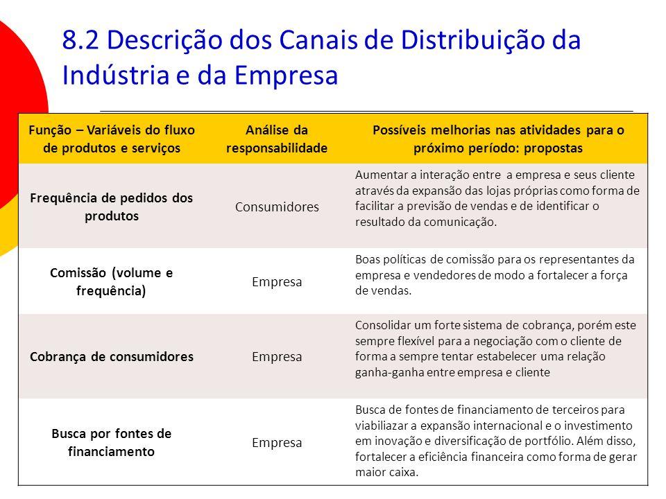 121 8.2 Descrição dos Canais de Distribuição da Indústria e da Empresa Função – Variáveis do fluxo de produtos e serviços Análise da responsabilidade