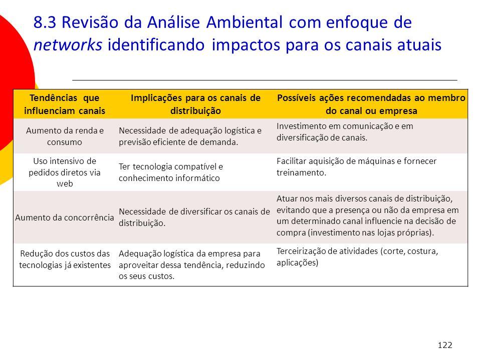 122 8.3 Revisão da Análise Ambiental com enfoque de networks identificando impactos para os canais atuais Tendências que influenciam canais Implicaçõe