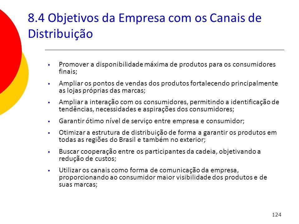 124 8.4 Objetivos da Empresa com os Canais de Distribuição Promover a disponibilidade máxima de produtos para os consumidores finais; Ampliar os ponto