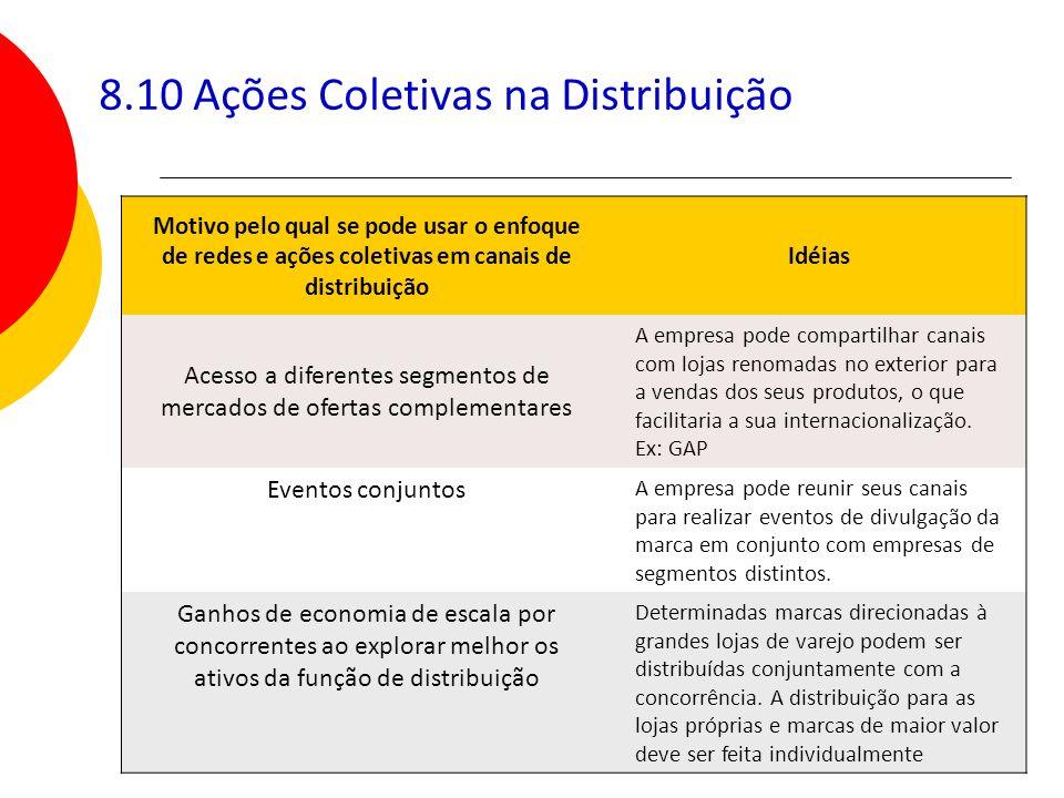 130 8.10 Ações Coletivas na Distribuição Motivo pelo qual se pode usar o enfoque de redes e ações coletivas em canais de distribuição Idéias Acesso a