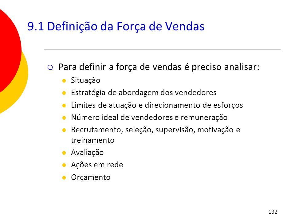 132 9.1 Definição da Força de Vendas Para definir a força de vendas é preciso analisar: Situação Estratégia de abordagem dos vendedores Limites de atu