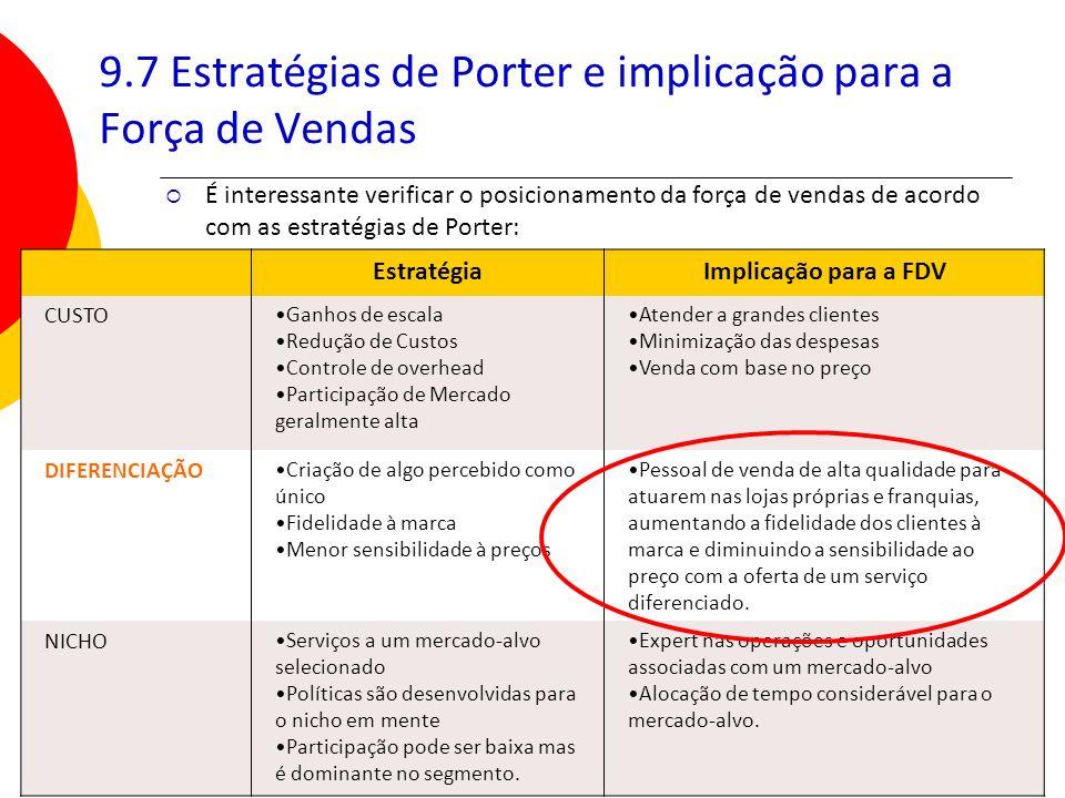 138 9.7 Estratégias de Porter e implicação para a Força de Vendas É interessante verificar o posicionamento da força de vendas de acordo com as estrat