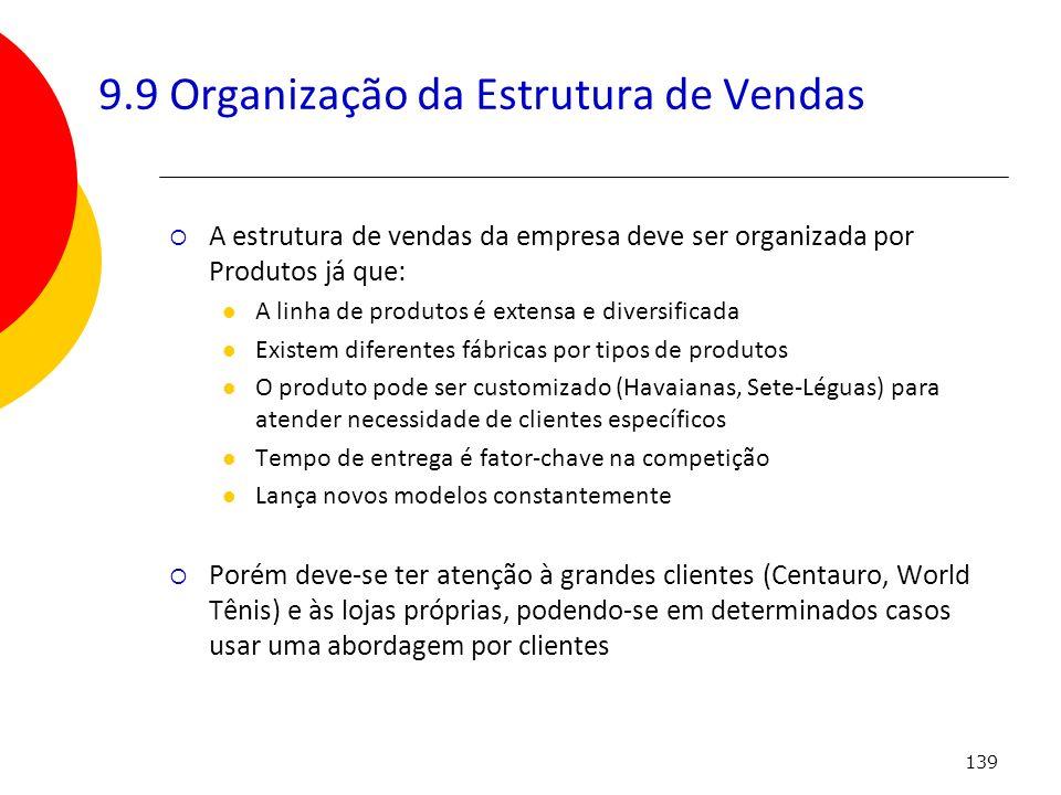 139 9.9 Organização da Estrutura de Vendas A estrutura de vendas da empresa deve ser organizada por Produtos já que: A linha de produtos é extensa e d
