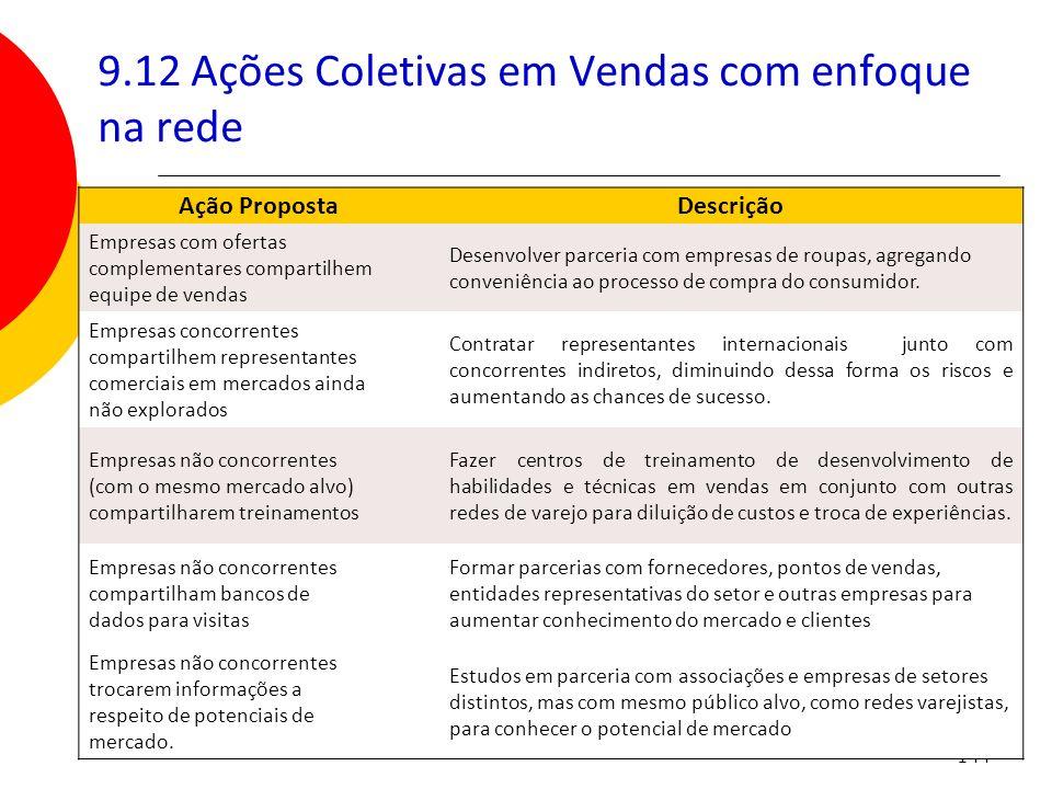 144 9.12 Ações Coletivas em Vendas com enfoque na rede Ação PropostaDescrição Empresas com ofertas complementares compartilhem equipe de vendas Desenv