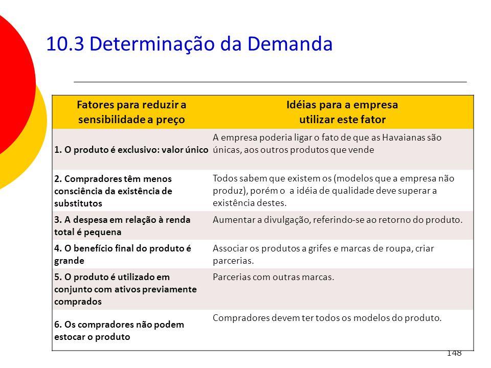 148 10.3 Determinação da Demanda Fatores para reduzir a sensibilidade a preço Idéias para a empresa utilizar este fator 1. O produto é exclusivo: valo