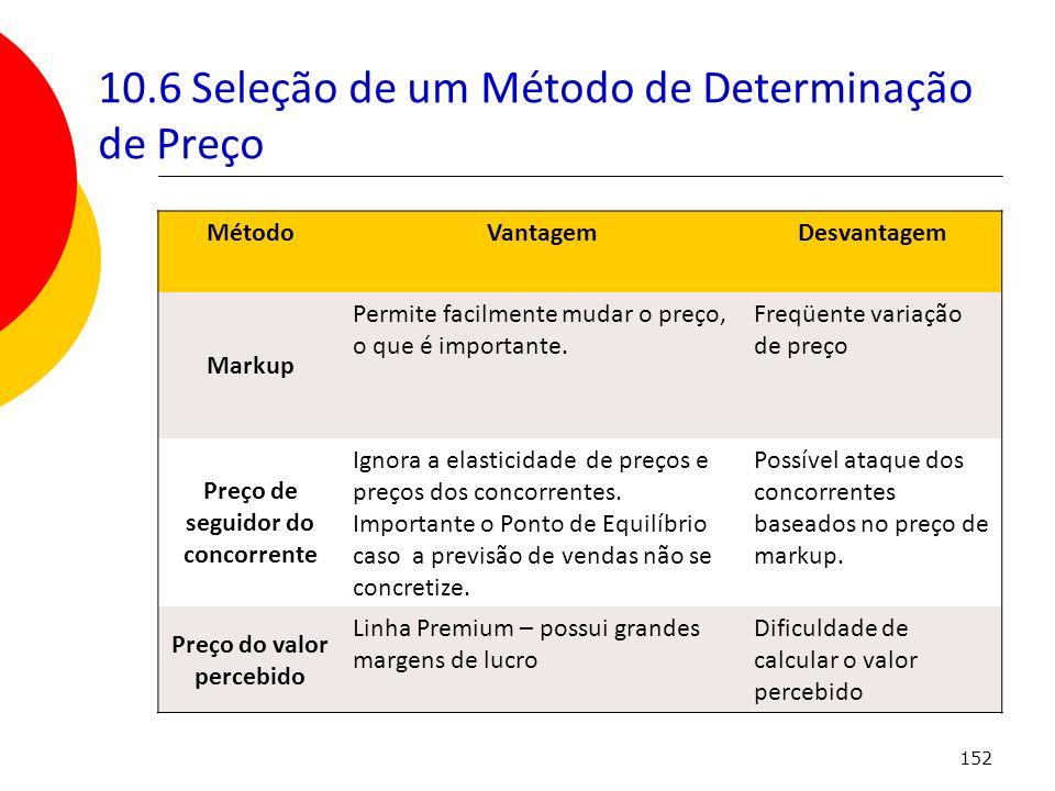 152 10.6 Seleção de um Método de Determinação de Preço MétodoVantagemDesvantagem Markup Permite facilmente mudar o preço, o que é importante. Freqüent
