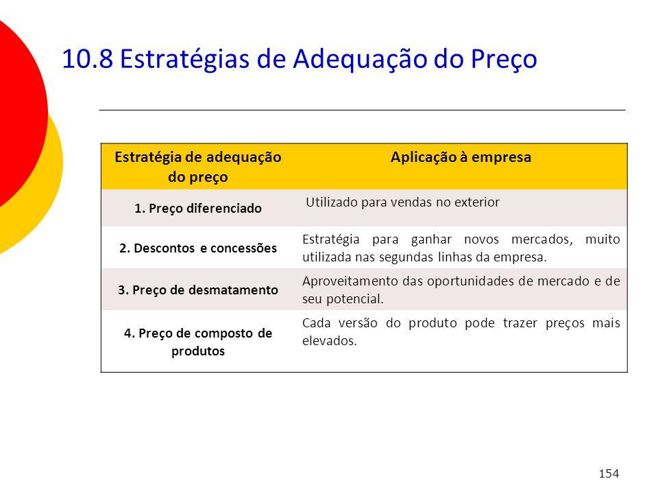 154 10.8 Estratégias de Adequação do Preço Estratégia de adequação do preço Aplicação à empresa 1. Preço diferenciado Utilizado para vendas no exterio