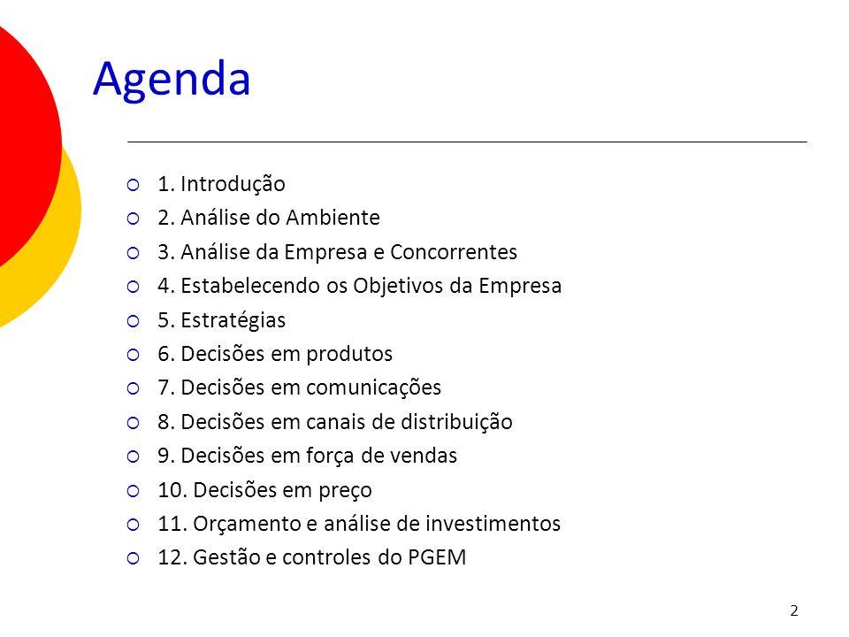 2 Agenda 1. Introdução 2. Análise do Ambiente 3. Análise da Empresa e Concorrentes 4. Estabelecendo os Objetivos da Empresa 5. Estratégias 6. Decisões